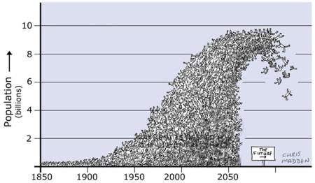 population-explosion-graph