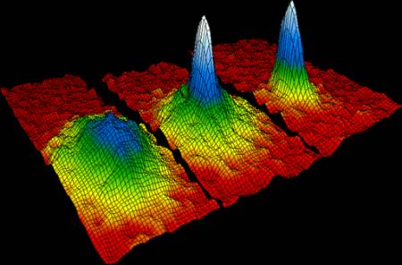 512px-Bose_Einstein_condensate