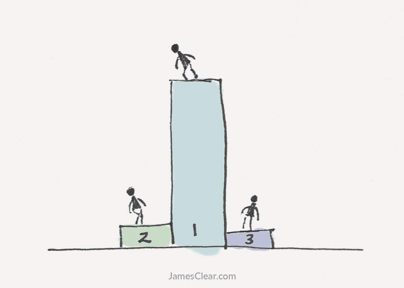 Proč zlomek lidí nahromadí většinu odměn?